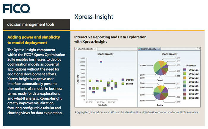 Interactive Reporting and Data Exploration with Xpress-Insight